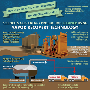 How Science Is Making Energy Production Cleaner, Cheaper, and Safer